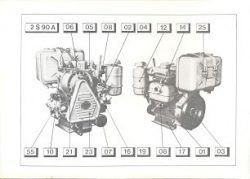 Slavia 2S90 motor